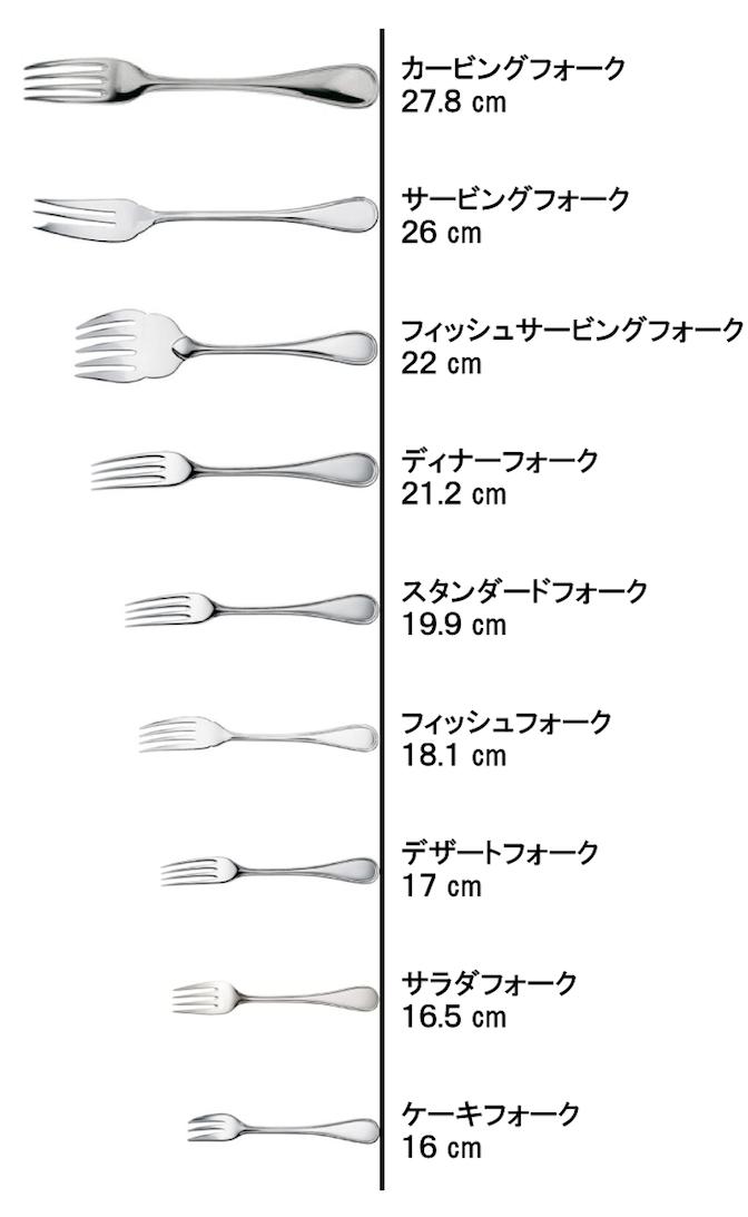 fork (1)
