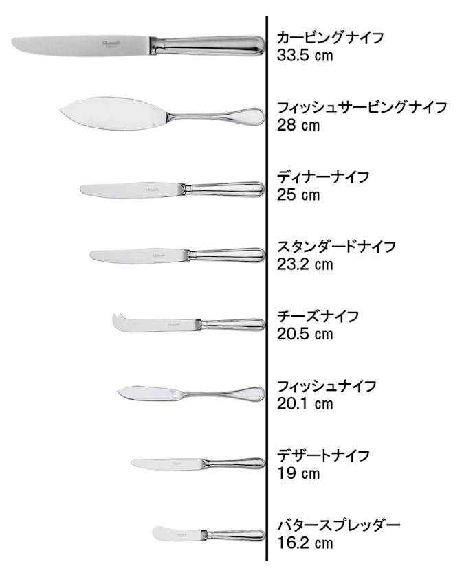 クリストフル カトラリーの長さ ナイフ