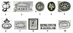 ジョージジェンセンのブランドマークの変遷(1904年~現在に至るまで)